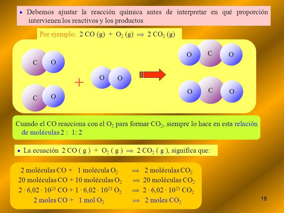 16 Debemos ajustar la reacción química antes de interpretar en qué proporción intervienen los reactivos y los productos Por ejemplo: 2 CO (g) + O 2 (g