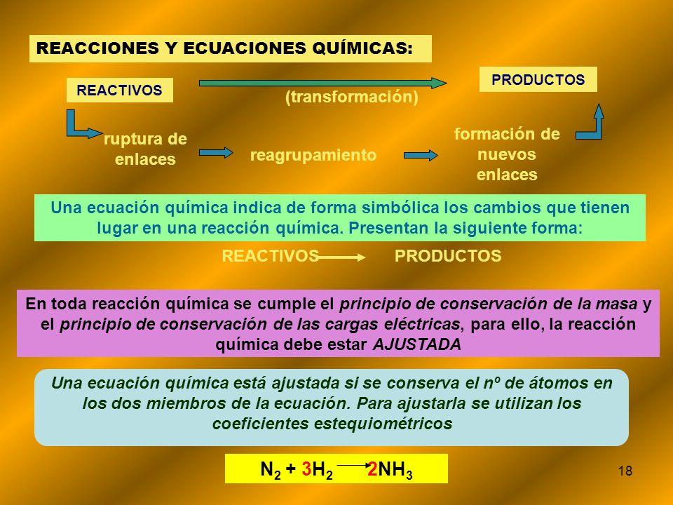 18 REACCIONES Y ECUACIONES QUÍMICAS: REACTIVOS (transformación) formación de nuevos enlaces reagrupamiento ruptura de enlaces N 2 + 3H 2 2NH 3 REACTIV