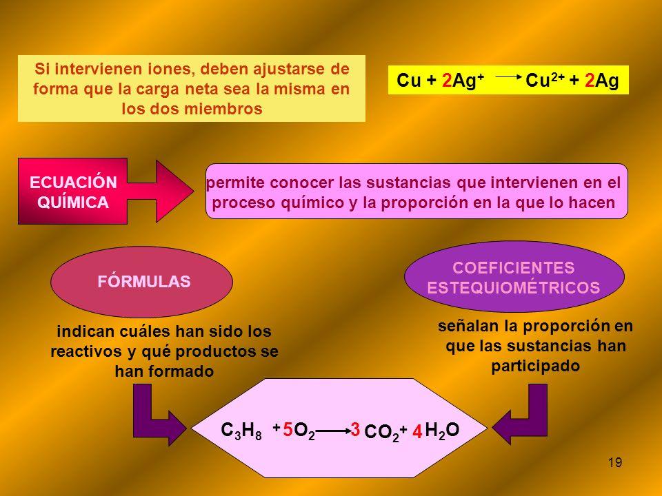 19 Si intervienen iones, deben ajustarse de forma que la carga neta sea la misma en los dos miembros Cu + 2Ag + Cu 2+ + 2Ag permite conocer las sustan