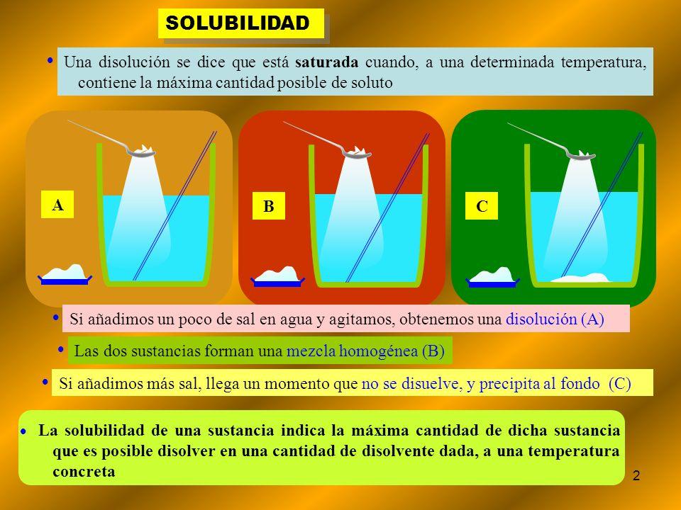 2 SOLUBILIDAD Una disolución se dice que está saturada cuando, a una determinada temperatura, contiene la máxima cantidad posible de soluto A B C Si a