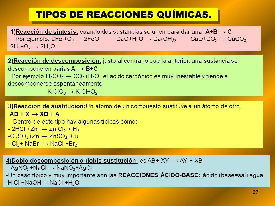 27 TIPOS DE REACCIONES QUÍMICAS. 1)Reacción de síntesis: cuando dos sustancias se unen para dar una: A+B C Por ejemplo: 2Fe +O 2 2FeO CaO+H 2 O Ca(OH)