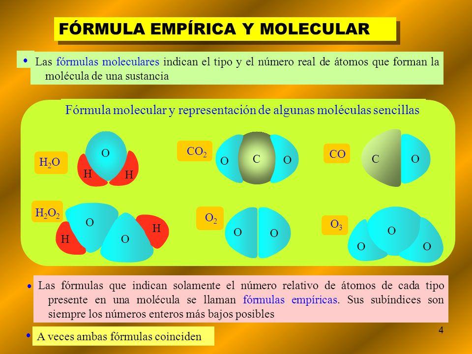 4 FÓRMULA EMPÍRICA Y MOLECULAR Fórmula molecular y representación de algunas moléculas sencillas O H H H2OH2O O OH H H2O2H2O2 O O C CO 2 O O O2O2 O O