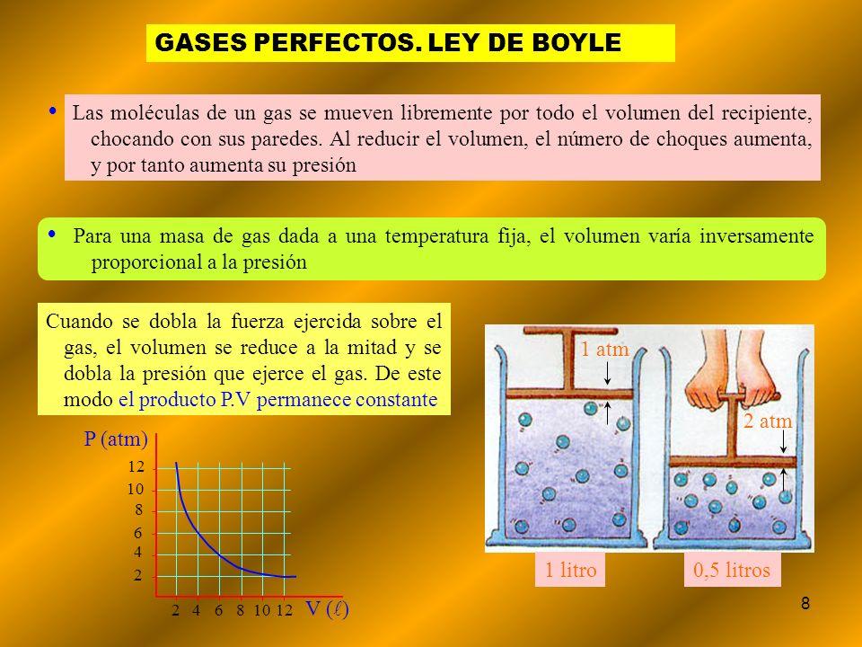 8 GASES PERFECTOS. LEY DE BOYLE 12 8 4 2 6 10 481226 10 Las moléculas de un gas se mueven libremente por todo el volumen del recipiente, chocando con