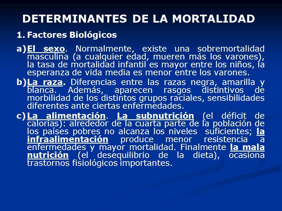 DETERMINANTES DE LA MORTALIDAD MORTALIDAD Factores Biológicos Factores Sociales El Sexo La Raza La Alimentación Residencia (Rural o Urbana) El Nivel d