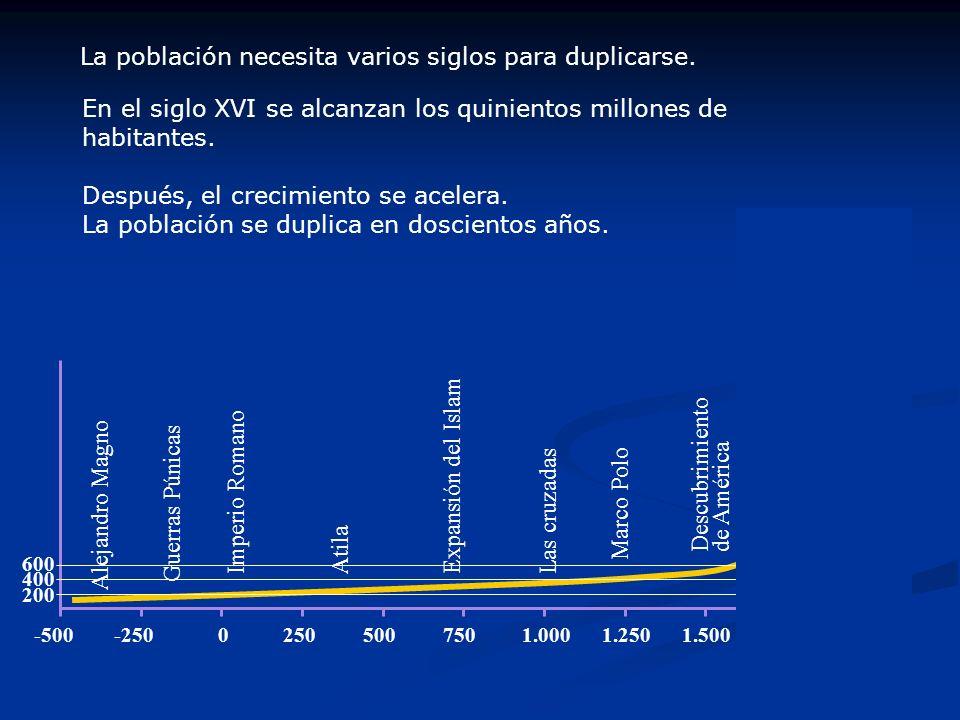LAS MIGRACIONES Migración o movimiento migratorio es el desplazamiento de población desde su lugar de origen hasta otro de destino, que implica un cambio de residencia.