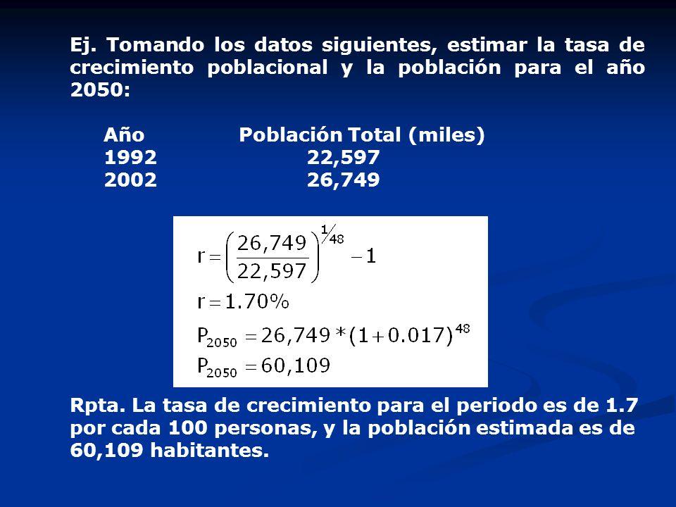 2. 2.Método Geométrico: supone que la población crece a una tasa constante. P t = P o ( 1 + r ) t Donde: Po: Población inicio de periodo Pt: Población