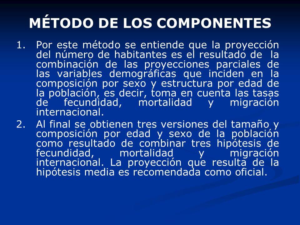 LIMITACIONES DE LOS MÉTODOS MATEMÁTICOS 1. 1.Dificultad de establecer una función adecuada que determine el comportamiento real de la población. 2. 2.