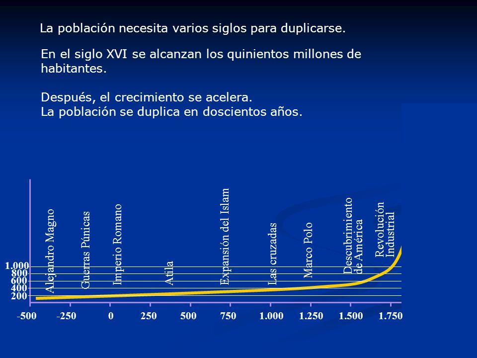 CONSECUENCIAS DE LA EXPLOSIÓN DEMOGRÁFICA 1.Cuenta hasta diez...