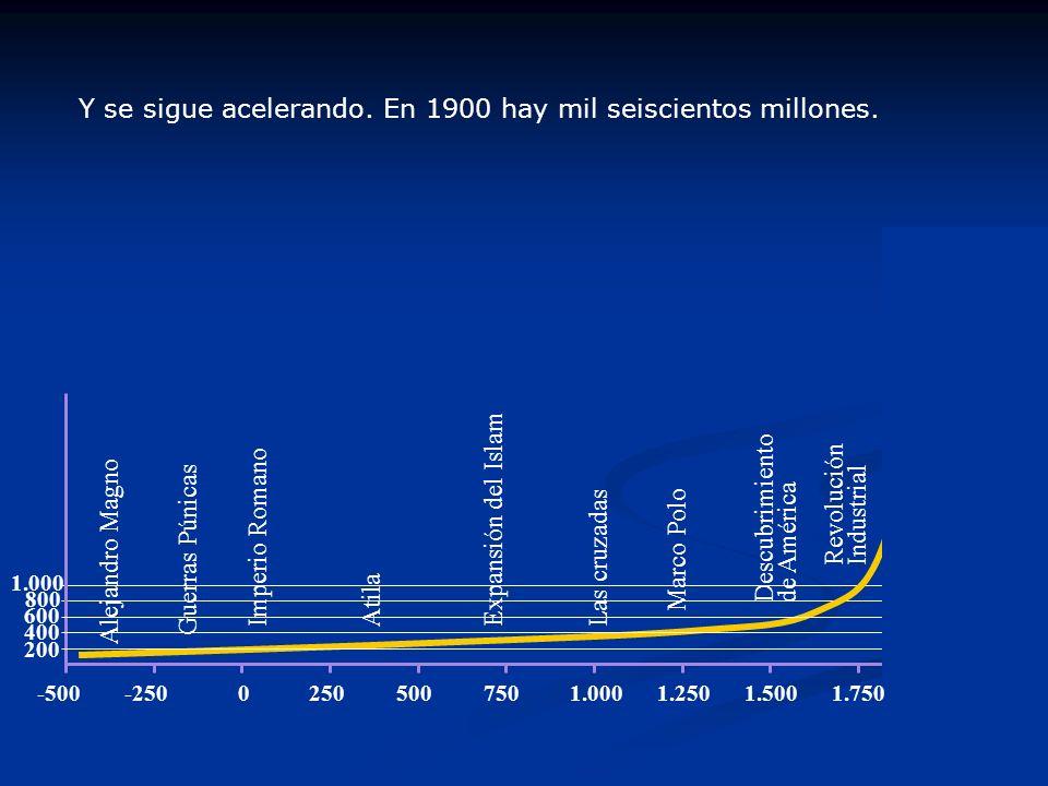 Ecuación Fundamental de la Población La forma de calcular el cambio numérico de la población, a través del tiempo.