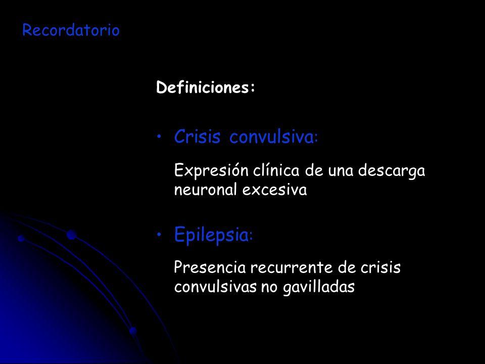 Definiciones: Crisis convulsiva : Expresión clínica de una descarga neuronal excesiva Epilepsia : Presencia recurrente de crisis convulsivas no gavill