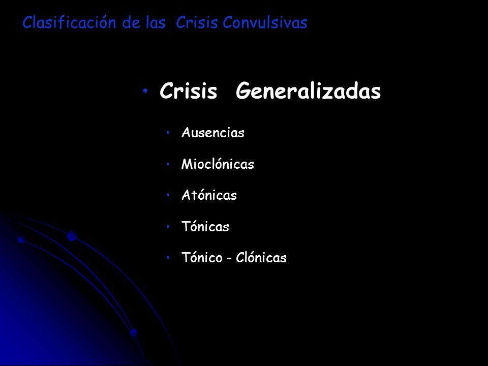 Crisis Generalizadas Ausencias Mioclónicas Atónicas Tónicas Tónico - Clónicas Clasificación de las Crisis Convulsivas