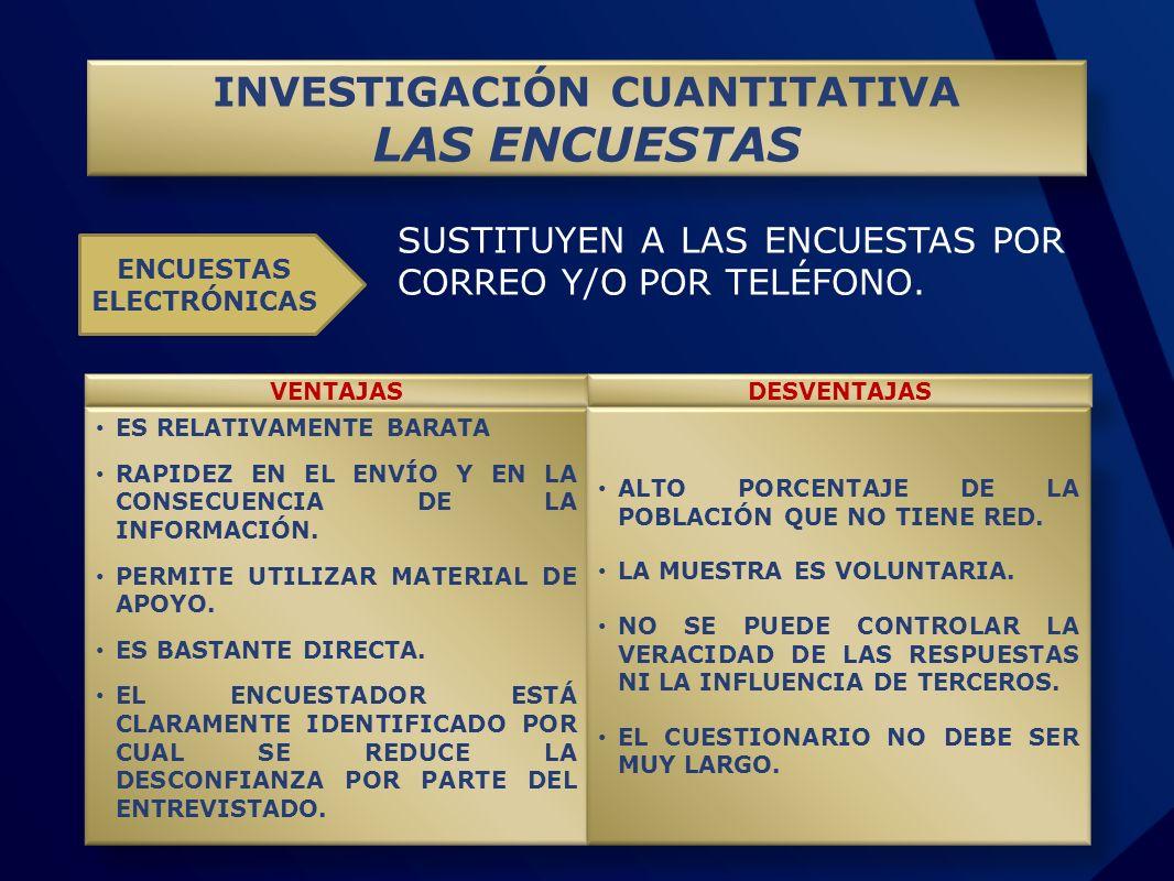 INVESTIGACIÓN CUANTITATIVA LAS ENCUESTAS SUSTITUYEN A LAS ENCUESTAS POR CORREO Y/O POR TELÉFONO. ENCUESTAS ELECTRÓNICAS VENTAJASDESVENTAJAS ES RELATIV