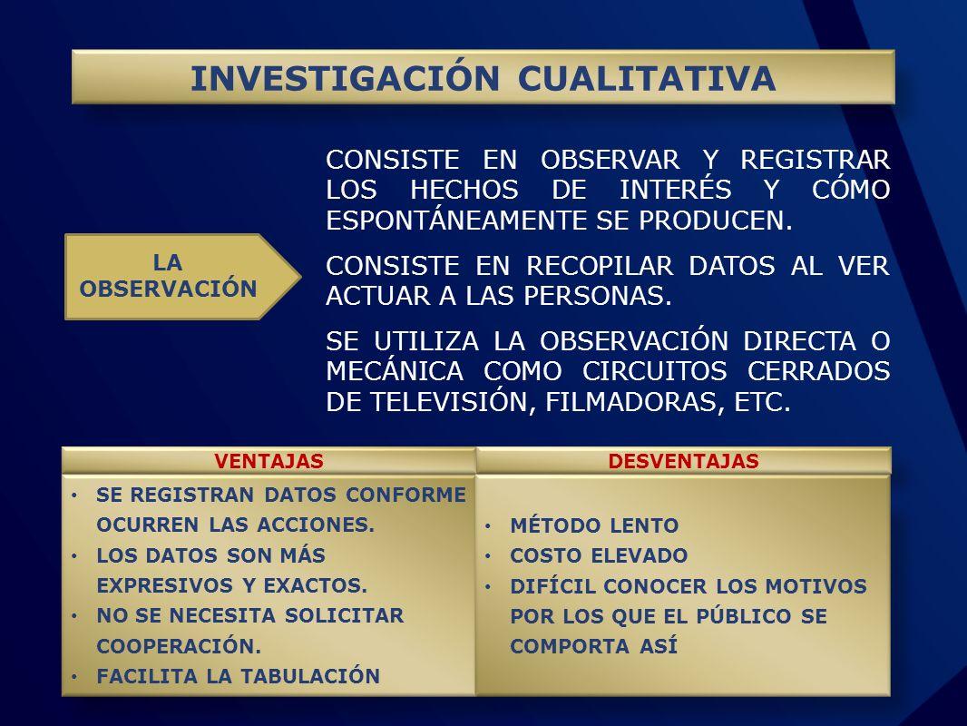 INVESTIGACIÓN CUALITATIVA CONSISTE EN OBSERVAR Y REGISTRAR LOS HECHOS DE INTERÉS Y CÓMO ESPONTÁNEAMENTE SE PRODUCEN. CONSISTE EN RECOPILAR DATOS AL VE
