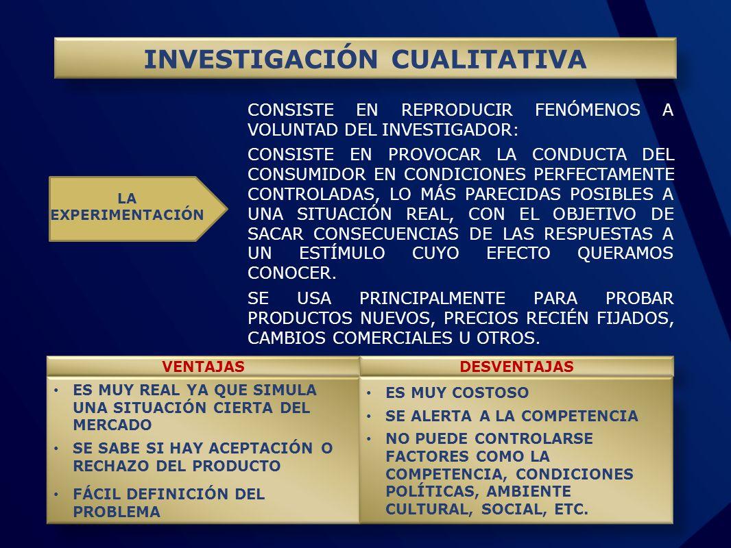 INVESTIGACIÓN CUALITATIVA CONSISTE EN REPRODUCIR FENÓMENOS A VOLUNTAD DEL INVESTIGADOR: CONSISTE EN PROVOCAR LA CONDUCTA DEL CONSUMIDOR EN CONDICIONES