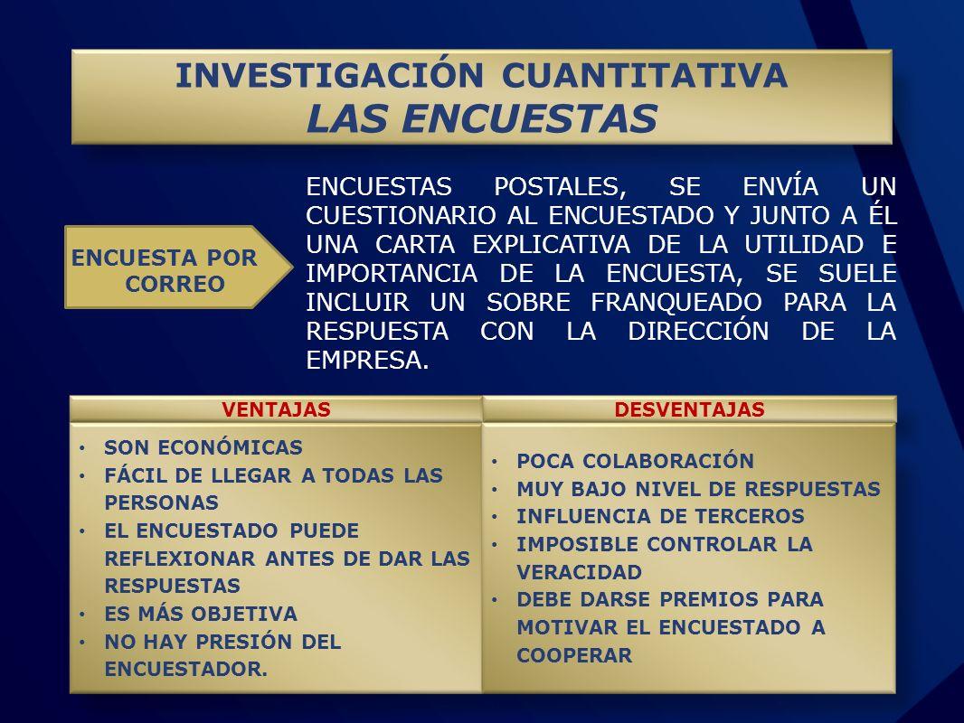 INVESTIGACIÓN CUANTITATIVA LAS ENCUESTAS ENCUESTAS POSTALES, SE ENVÍA UN CUESTIONARIO AL ENCUESTADO Y JUNTO A ÉL UNA CARTA EXPLICATIVA DE LA UTILIDAD