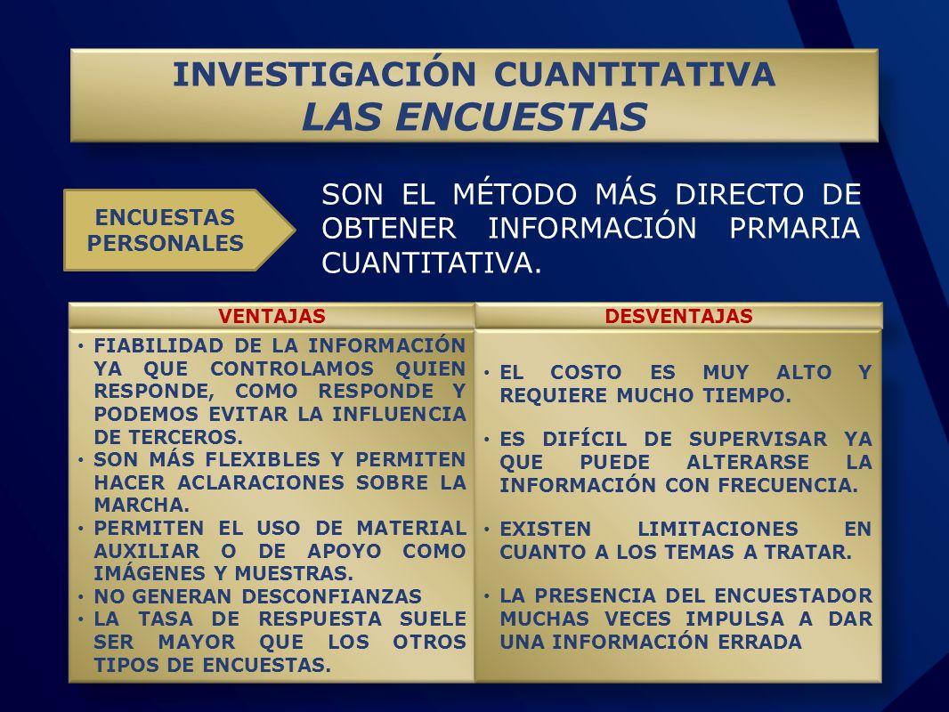 INVESTIGACIÓN CUANTITATIVA LAS ENCUESTAS SON EL MÉTODO MÁS DIRECTO DE OBTENER INFORMACIÓN PRMARIA CUANTITATIVA. ENCUESTAS PERSONALES VENTAJASDESVENTAJ
