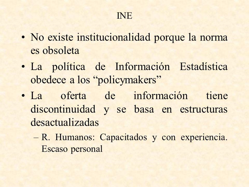 INE No existe institucionalidad porque la norma es obsoleta La política de Información Estadística obedece a los policymakers La oferta de información tiene discontinuidad y se basa en estructuras desactualizadas –R.