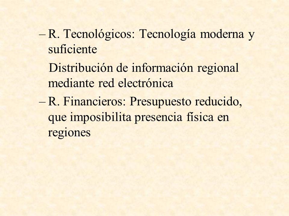–R. Tecnológicos: Tecnología moderna y suficiente Distribución de información regional mediante red electrónica –R. Financieros: Presupuesto reducido,