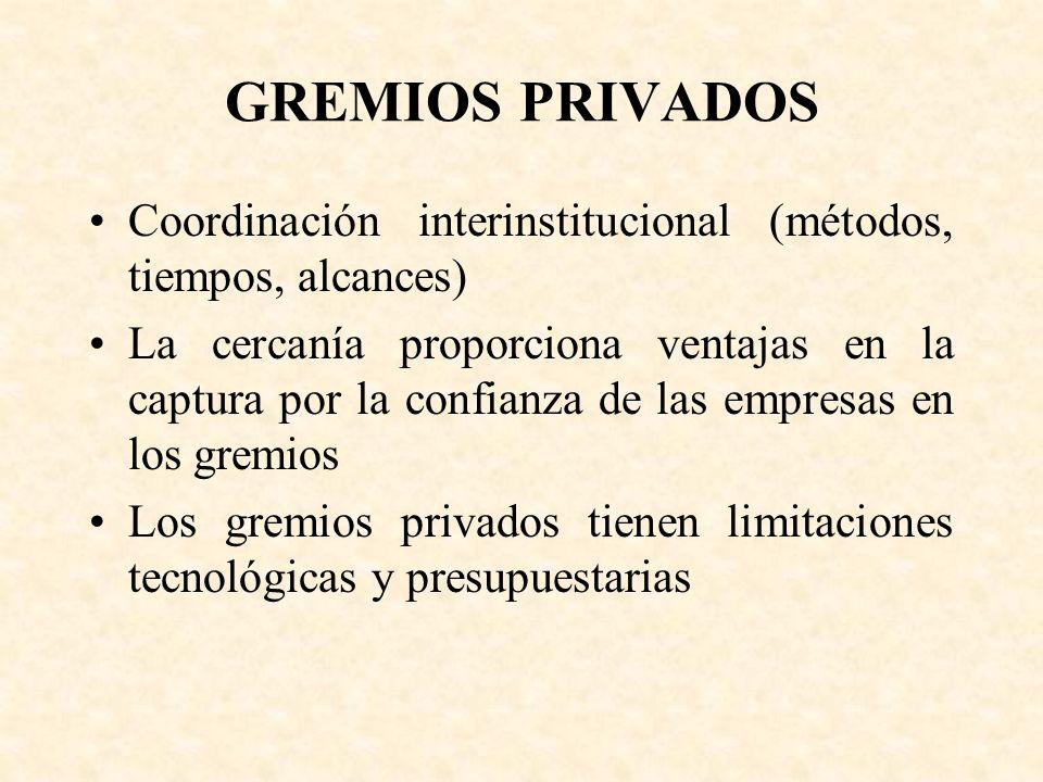 GREMIOS PRIVADOS Coordinación interinstitucional (métodos, tiempos, alcances) La cercanía proporciona ventajas en la captura por la confianza de las empresas en los gremios Los gremios privados tienen limitaciones tecnológicas y presupuestarias