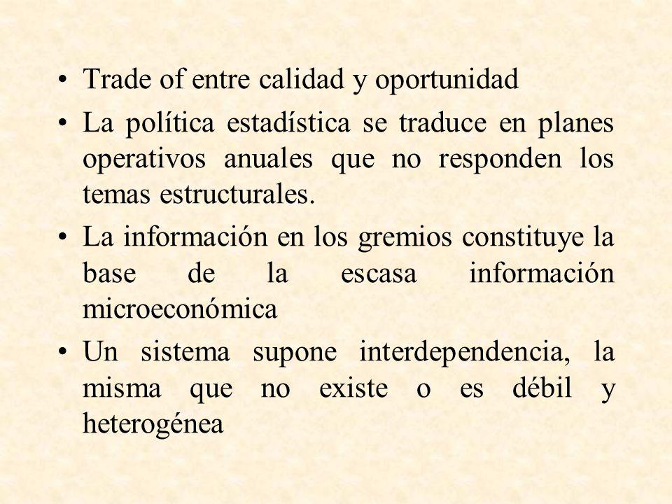 Trade of entre calidad y oportunidad La política estadística se traduce en planes operativos anuales que no responden los temas estructurales.