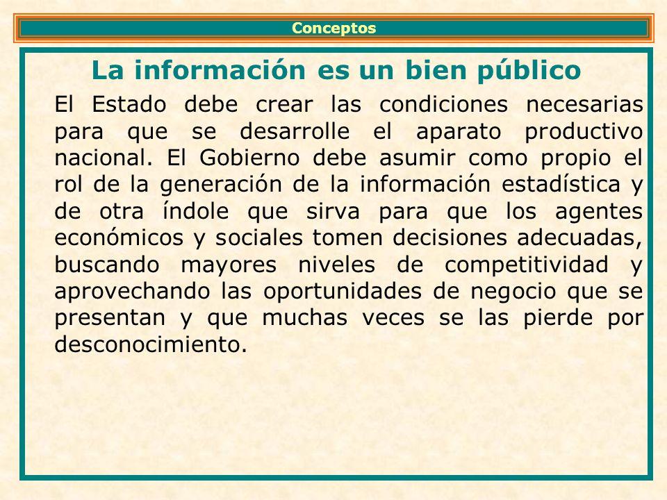La información es un bien público El Estado debe crear las condiciones necesarias para que se desarrolle el aparato productivo nacional.