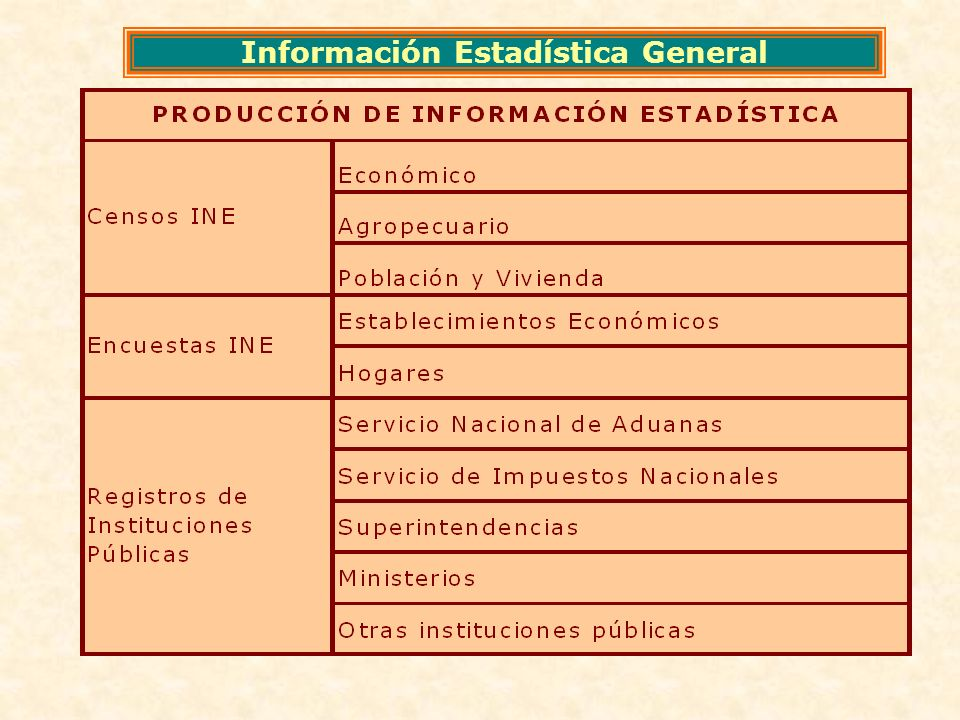 Información Estadística General