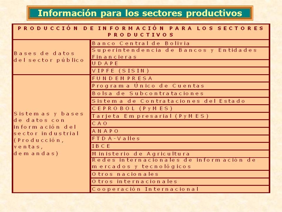 Información para los sectores productivos