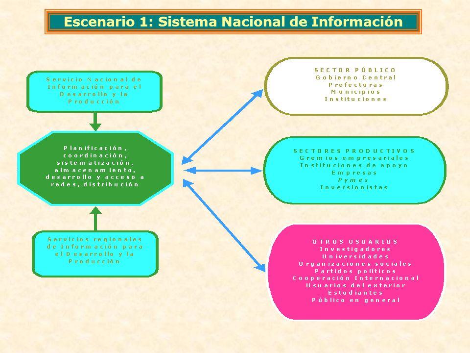 Escenario 1: Sistema Nacional de Información