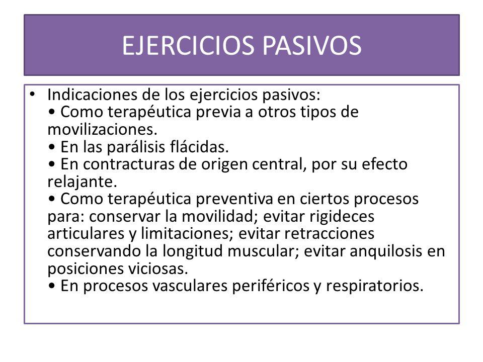 EJERCICIOS PASIVOS Indicaciones de los ejercicios pasivos: Como terapéutica previa a otros tipos de movilizaciones. En las parálisis flácidas. En cont