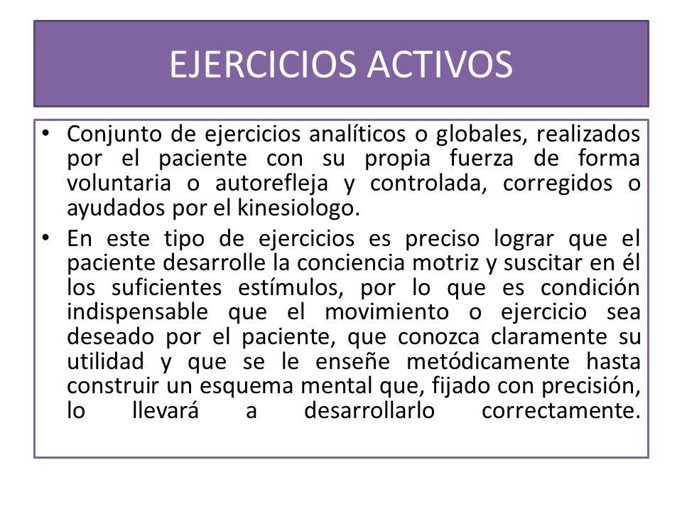 EJERCICIOS ACTIVOS Conjunto de ejercicios analíticos o globales, realizados por el paciente con su propia fuerza de forma voluntaria o autorefleja y c