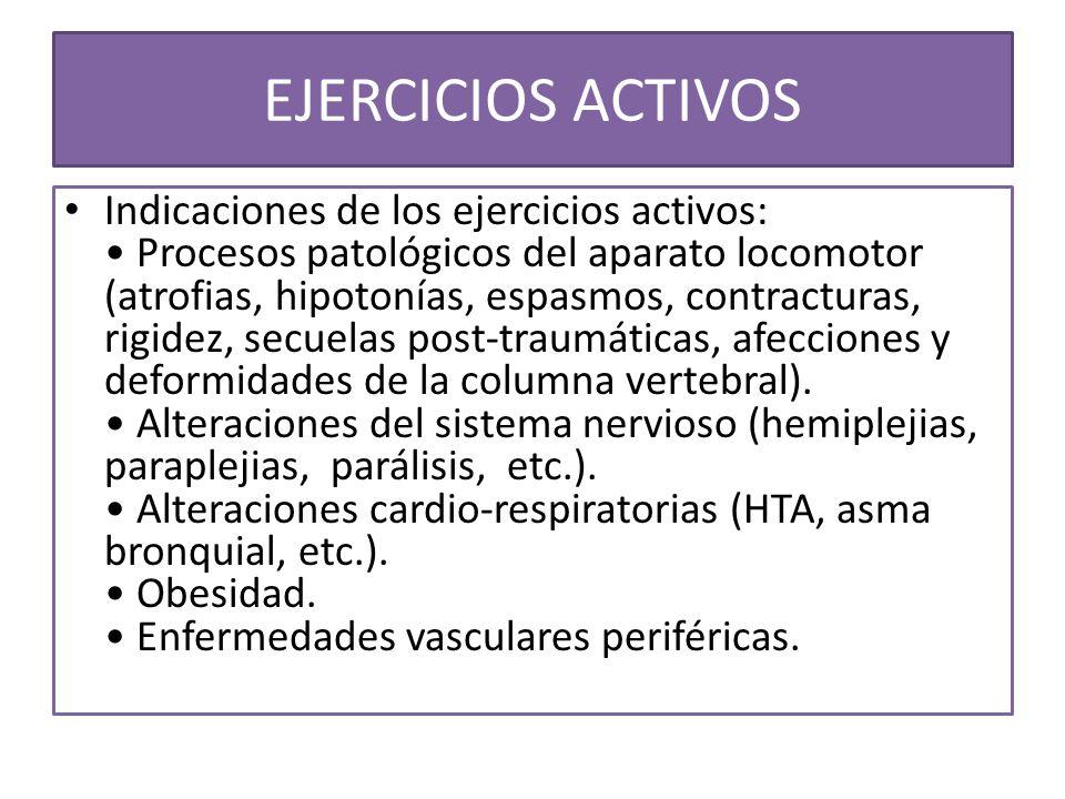 Indicaciones de los ejercicios activos: Procesos patológicos del aparato locomotor (atrofias, hipotonías, espasmos, contracturas, rigidez, secuelas po