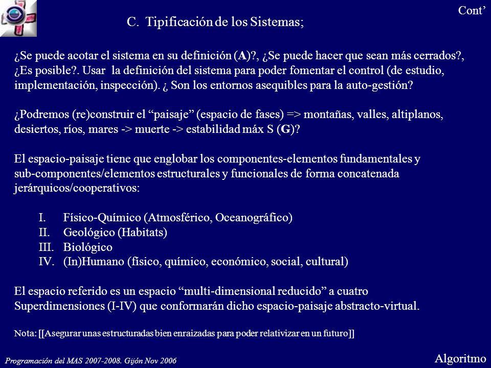 Programación del MAS 2007-2008. Gijón Nov 2006 Algoritmo Cont ¿Se puede acotar el sistema en su definición (A)?, ¿Se puede hacer que sean más cerrados