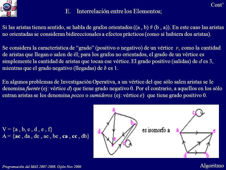 Programación del MAS 2007-2008. Gijón Nov 2006 Algoritmo Si las aristas tienen sentido, se habla de grafos orientados ((a, b) # (b, a)). En este caso