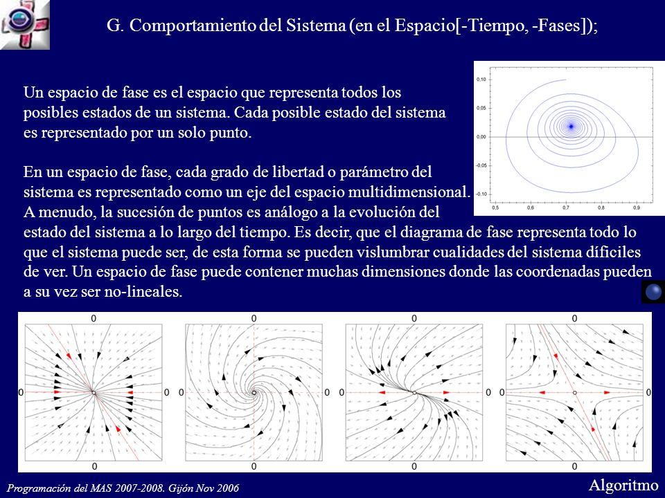 Programación del MAS 2007-2008. Gijón Nov 2006 Algoritmo G. Comportamiento del Sistema (en el Espacio[-Tiempo, -Fases]); Un espacio de fase es el espa