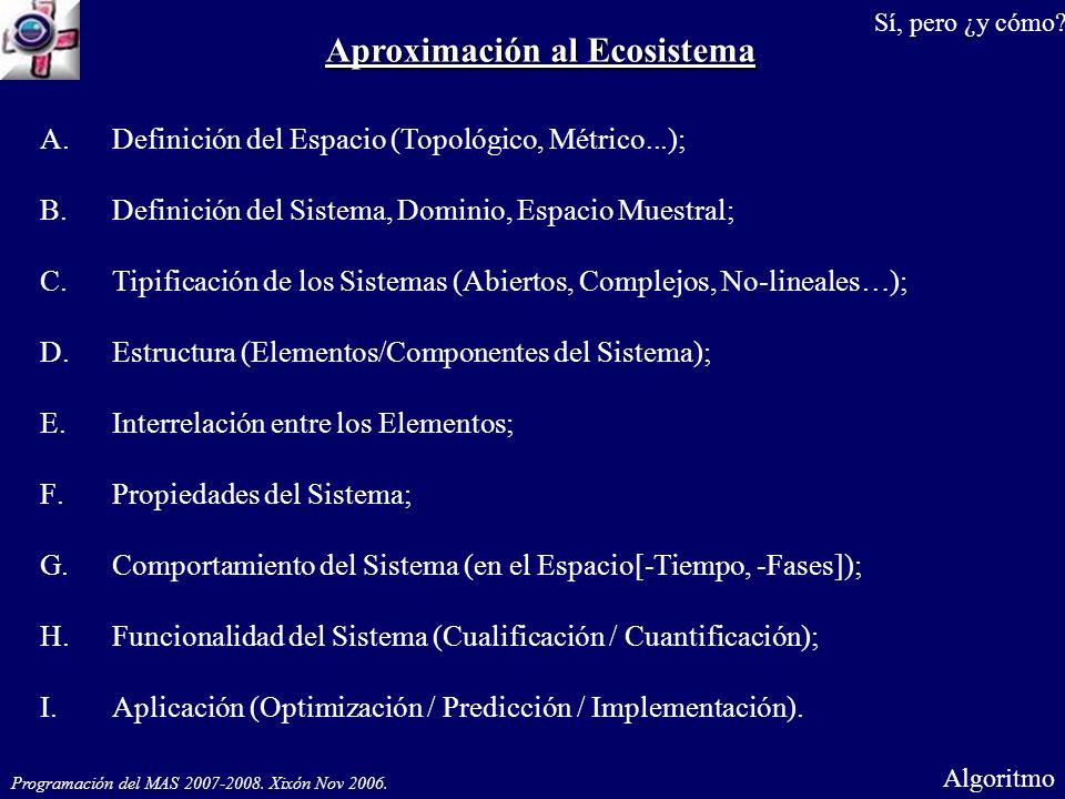 A.Definición del Espacio (Topológico, Métrico...); B.Definición del Sistema, Dominio, Espacio Muestral; C.Tipificación de los Sistemas (Abiertos, Complejos, No-lineales…); D.Estructura (Elementos/Componentes del Sistema); E.Interrelación entre los Elementos; F.Propiedades del Sistema; G.Comportamiento del Sistema (en el Espacio[-Tiempo, -Fases]); H.Funcionalidad del Sistema (Cualificación / Cuantificación); I.Aplicación (Optimización / Predicción / Implementación).