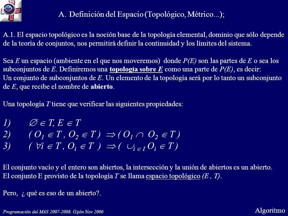 Programación del MAS 2007-2008. Gijón Nov 2006 A.Definición del Espacio (Topológico, Métrico...); A.1. El espacio topológico es la noción base de la t