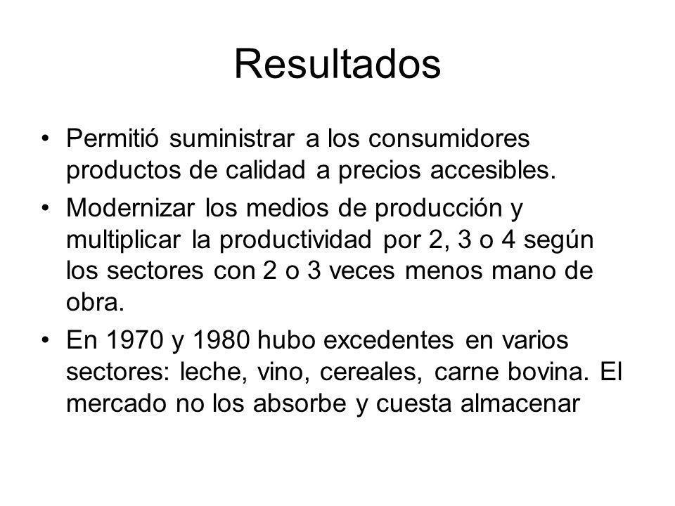 Resultados Permitió suministrar a los consumidores productos de calidad a precios accesibles. Modernizar los medios de producción y multiplicar la pro