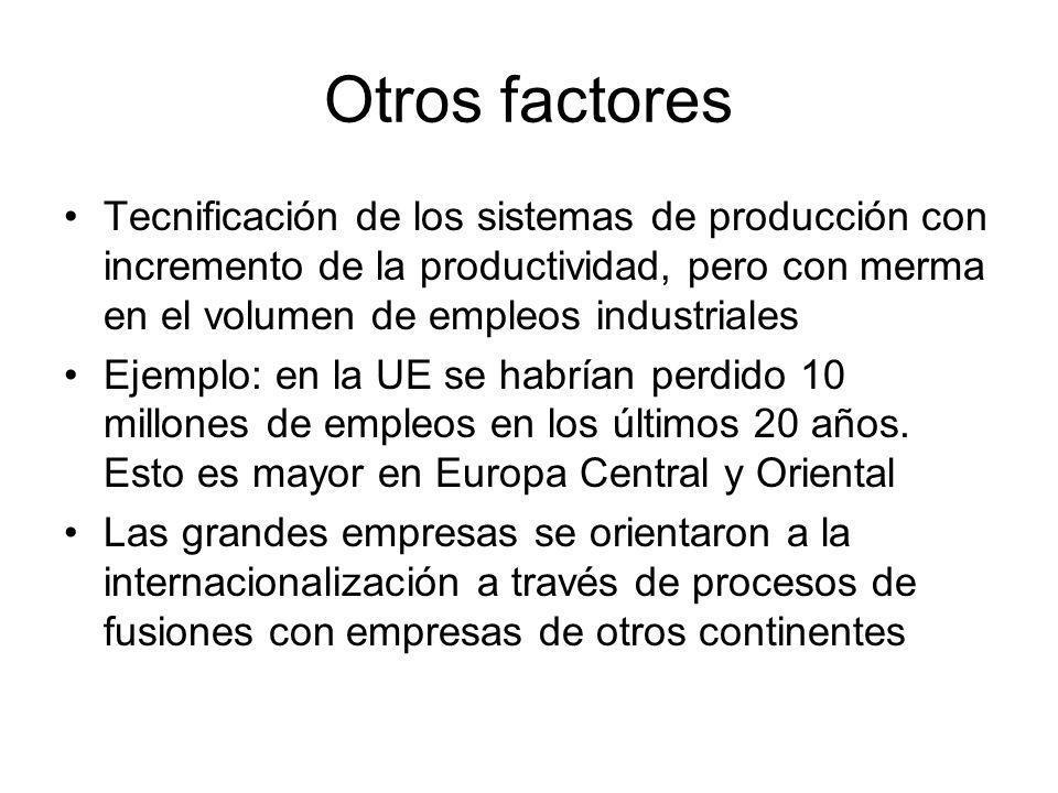 Otros factores Tecnificación de los sistemas de producción con incremento de la productividad, pero con merma en el volumen de empleos industriales Ej