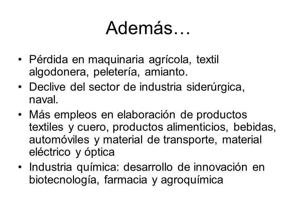 Además… Pérdida en maquinaria agrícola, textil algodonera, peletería, amianto. Declive del sector de industria siderúrgica, naval. Más empleos en elab