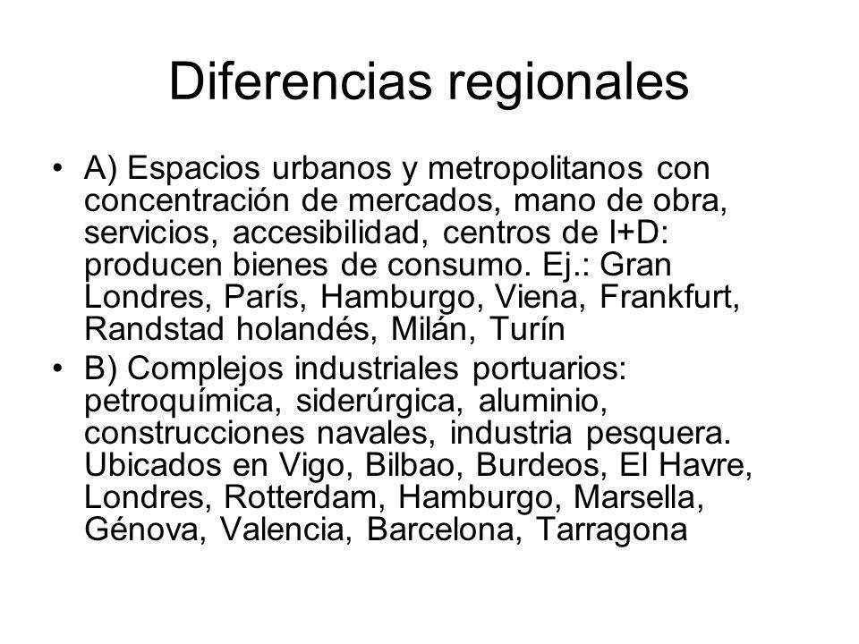 Diferencias regionales A) Espacios urbanos y metropolitanos con concentración de mercados, mano de obra, servicios, accesibilidad, centros de I+D: pro