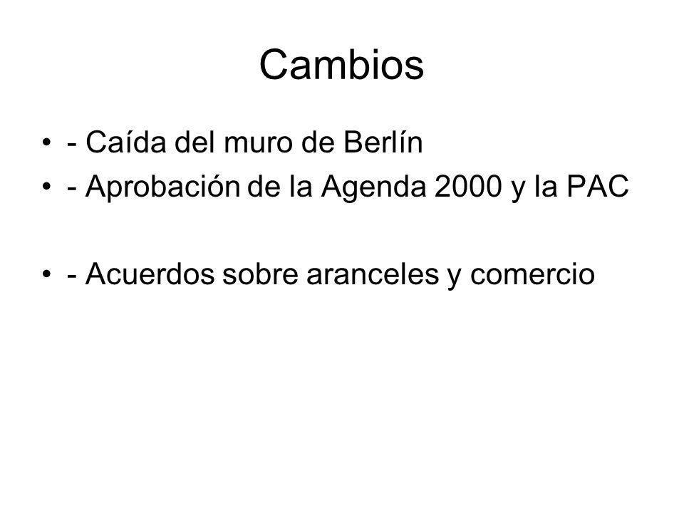 Cambios - Caída del muro de Berlín - Aprobación de la Agenda 2000 y la PAC - Acuerdos sobre aranceles y comercio