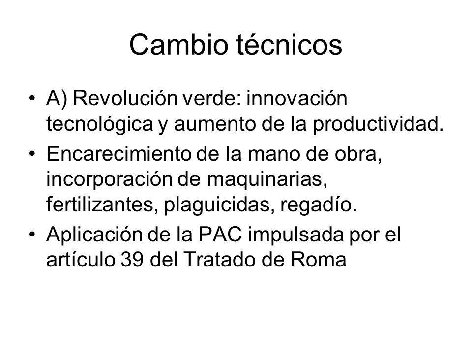 Cambio técnicos A) Revolución verde: innovación tecnológica y aumento de la productividad. Encarecimiento de la mano de obra, incorporación de maquina