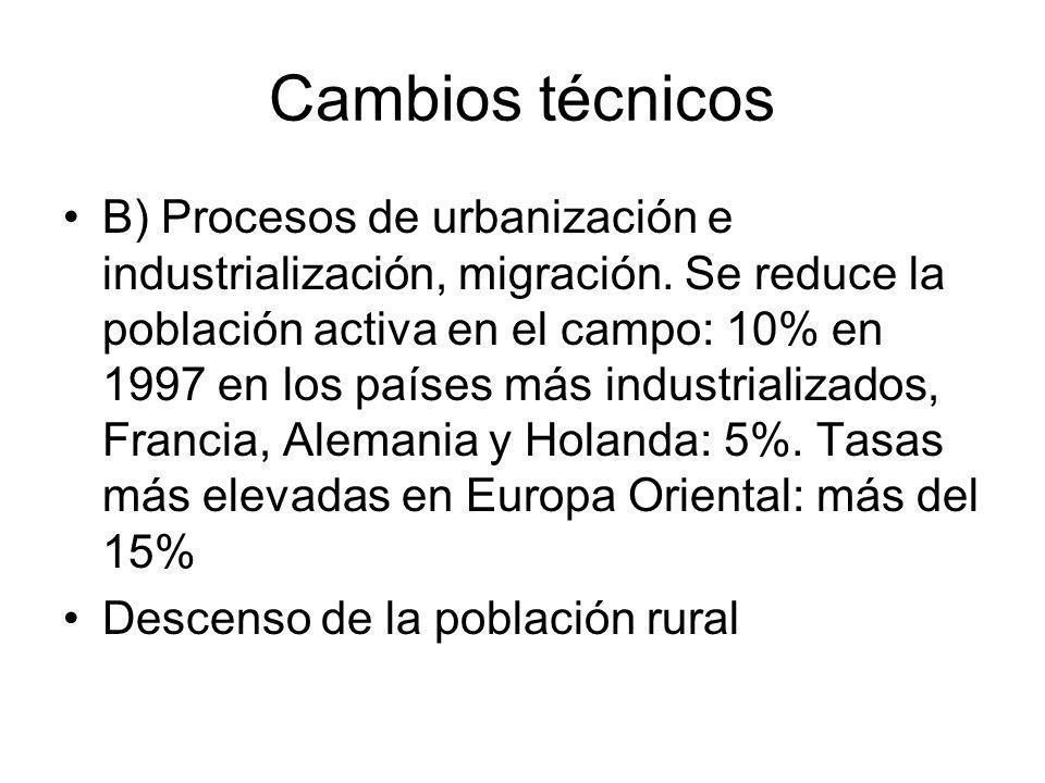 Cambios técnicos B) Procesos de urbanización e industrialización, migración. Se reduce la población activa en el campo: 10% en 1997 en los países más