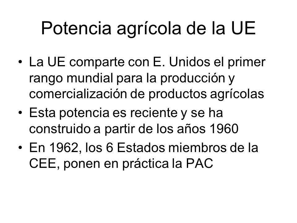 Potencia agrícola de la UE La UE comparte con E. Unidos el primer rango mundial para la producción y comercialización de productos agrícolas Esta pote