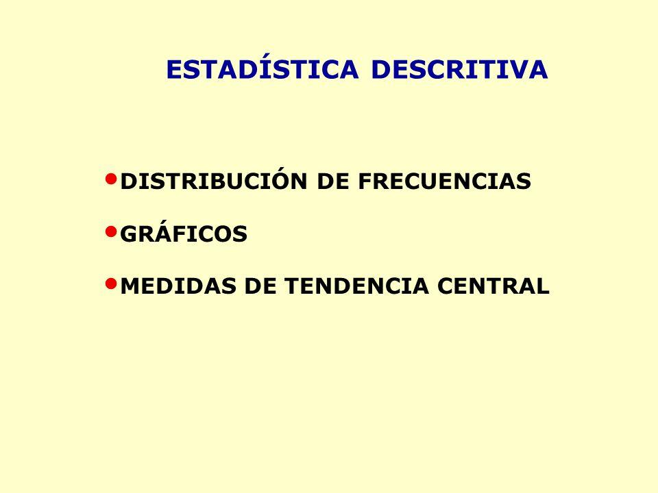 DISTRIBUCIÓN DE FRECUENCIAS GRÁFICOS MEDIDAS DE TENDENCIA CENTRAL ESTADÍSTICA DESCRITIVA
