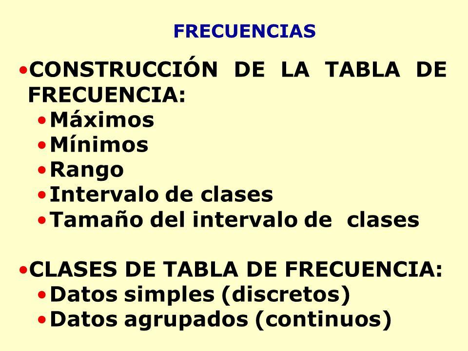 CONSTRUCCIÓN DE LA TABLA DE FRECUENCIA: Máximos Mínimos Rango Intervalo de clases Tamaño del intervalo de clases CLASES DE TABLA DE FRECUENCIA: Datos simples (discretos) Datos agrupados (continuos) FRECUENCIAS