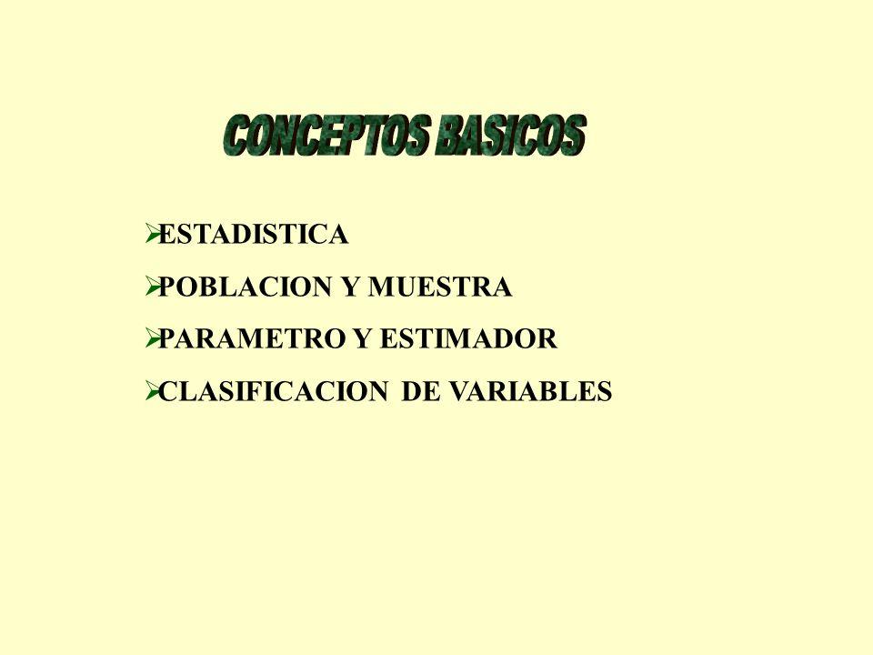 ESTADISTICA POBLACION Y MUESTRA PARAMETRO Y ESTIMADOR CLASIFICACION DE VARIABLES