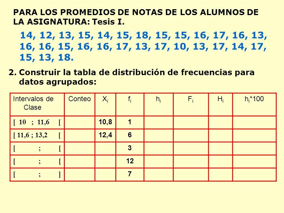 PARA LOS PROMEDIOS DE NOTAS DE LOS ALUMNOS DE LA ASIGNATURA: Tesis I.