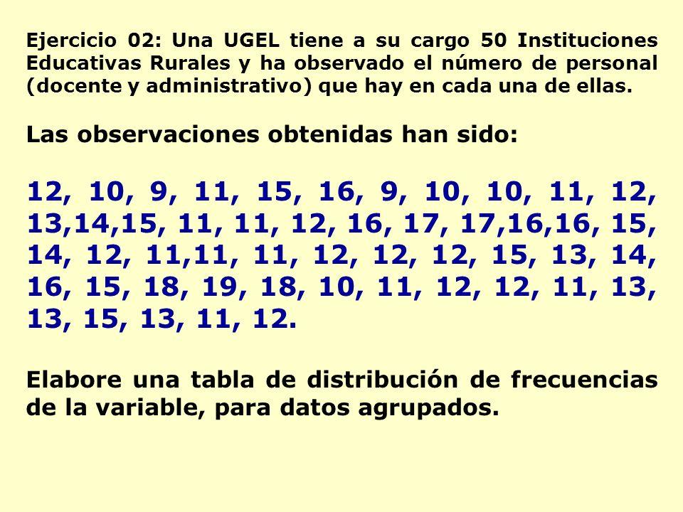 Ejercicio 02: Una UGEL tiene a su cargo 50 Instituciones Educativas Rurales y ha observado el número de personal (docente y administrativo) que hay en cada una de ellas.