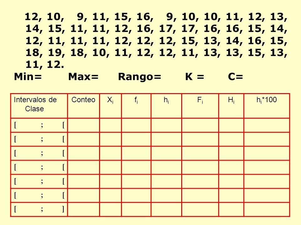12, 10, 9, 11, 15, 16, 9, 10, 10, 11, 12, 13, 14, 15, 11, 11, 12, 16, 17, 17, 16, 16, 15, 14, 12, 11, 11, 11, 12, 12, 12, 15, 13, 14, 16, 15, 18, 19, 18, 10, 11, 12, 12, 11, 13, 13, 15, 13, 11, 12.